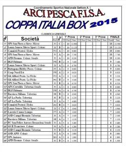 2015_Coppa Italia prima prova